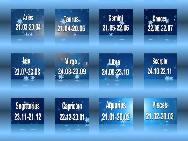 Дневен хороскоп за сряда
