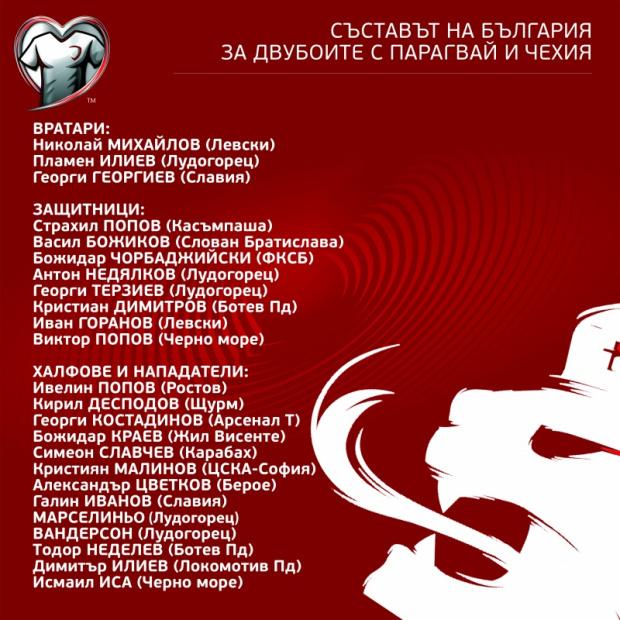 Дерменджиев обяви националите, има куп изненадващи имена