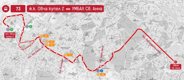 Спаси София с доклад в СОС иска удължаване на автобусна линия 73