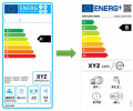 От 1 март: Нови етикети ще ни показват какви електроуреди си купуваме
