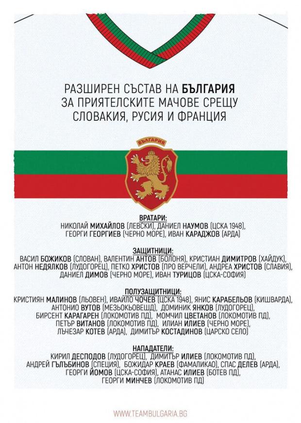 Ясен Петров върна Ники Михайлов в националния за контролите с Франция и Русия